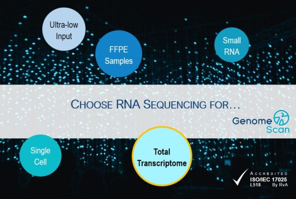 07.04.2019 RNAseq for all sample types 1 600x403 Blog   Recent Posts