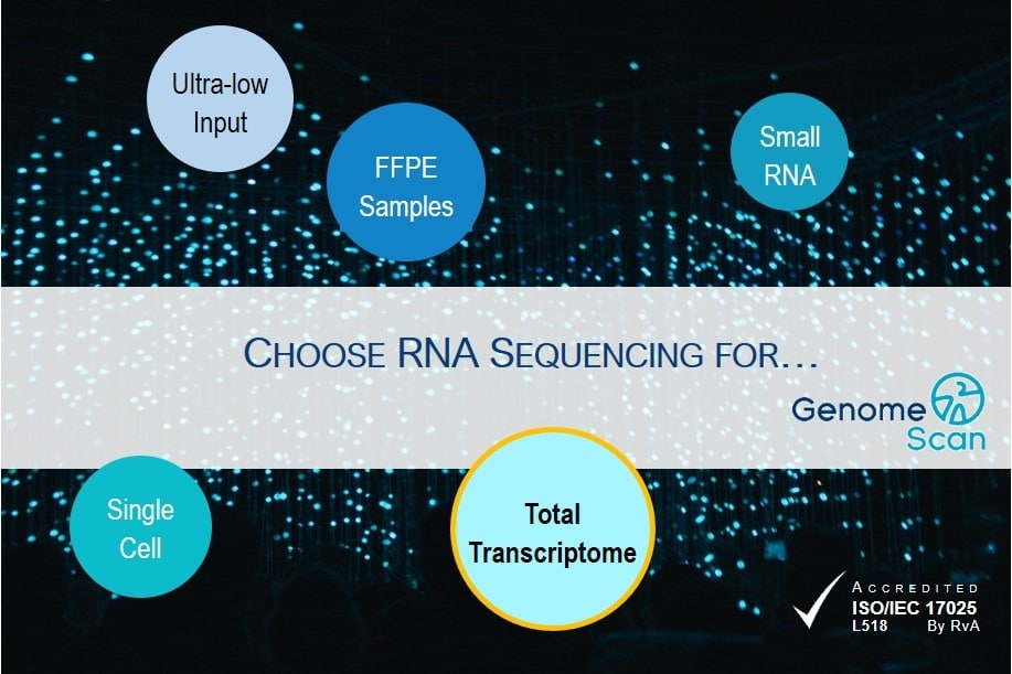 07.04.2019 RNAseq for all sample types 1 Competitive, fast, and adaptable RNA Sequencing services
