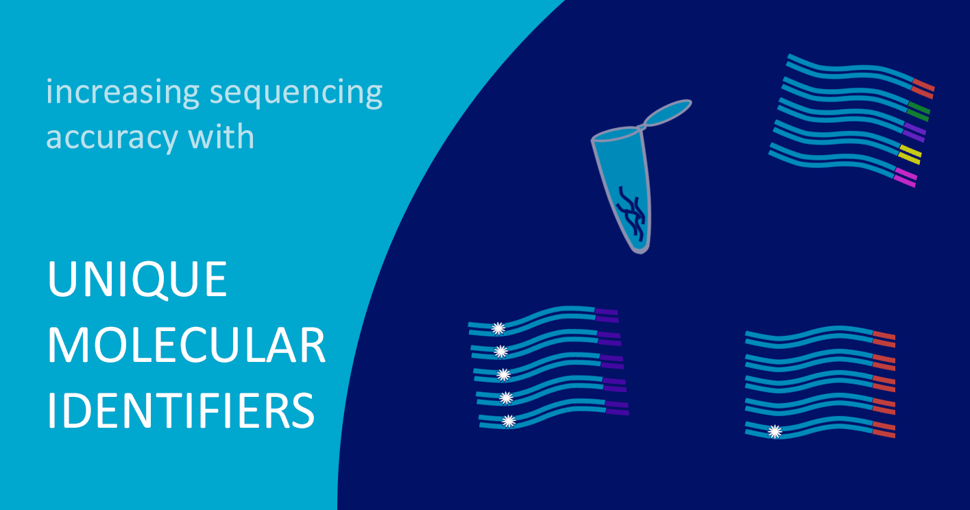 How to solve major sequencing pitfalls with Unique Molecular Identifiers (UMIs)