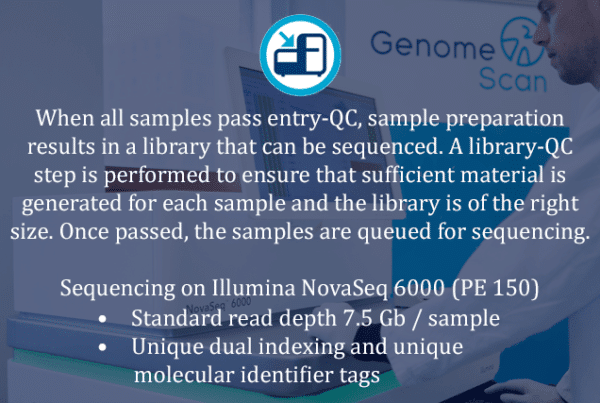 4 Sequencing Full microbiome 600x403 Product page   Whole Metagenome Sequencing