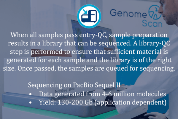 long read slide4 600x403 Product Page   Long Read Sequencing