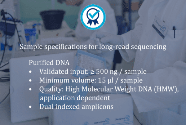longread slide2 600x403 Product Page   Long Read Sequencing