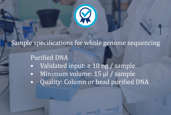 wgs slide2 600x403 Product Page Whole Genome Sequencing