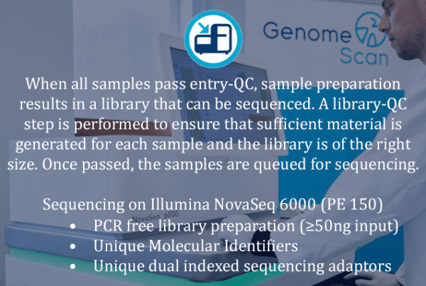 wgs slide4 600x403 Product Page   Whole Genome Sequencing